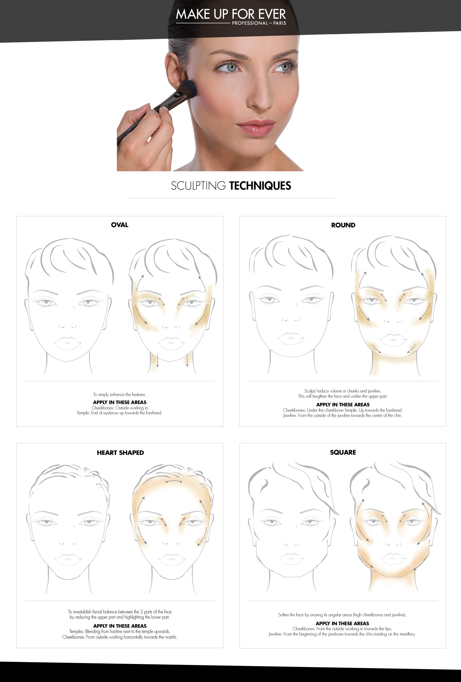 Face Shape Guide For Contouring By Makeup Forever
